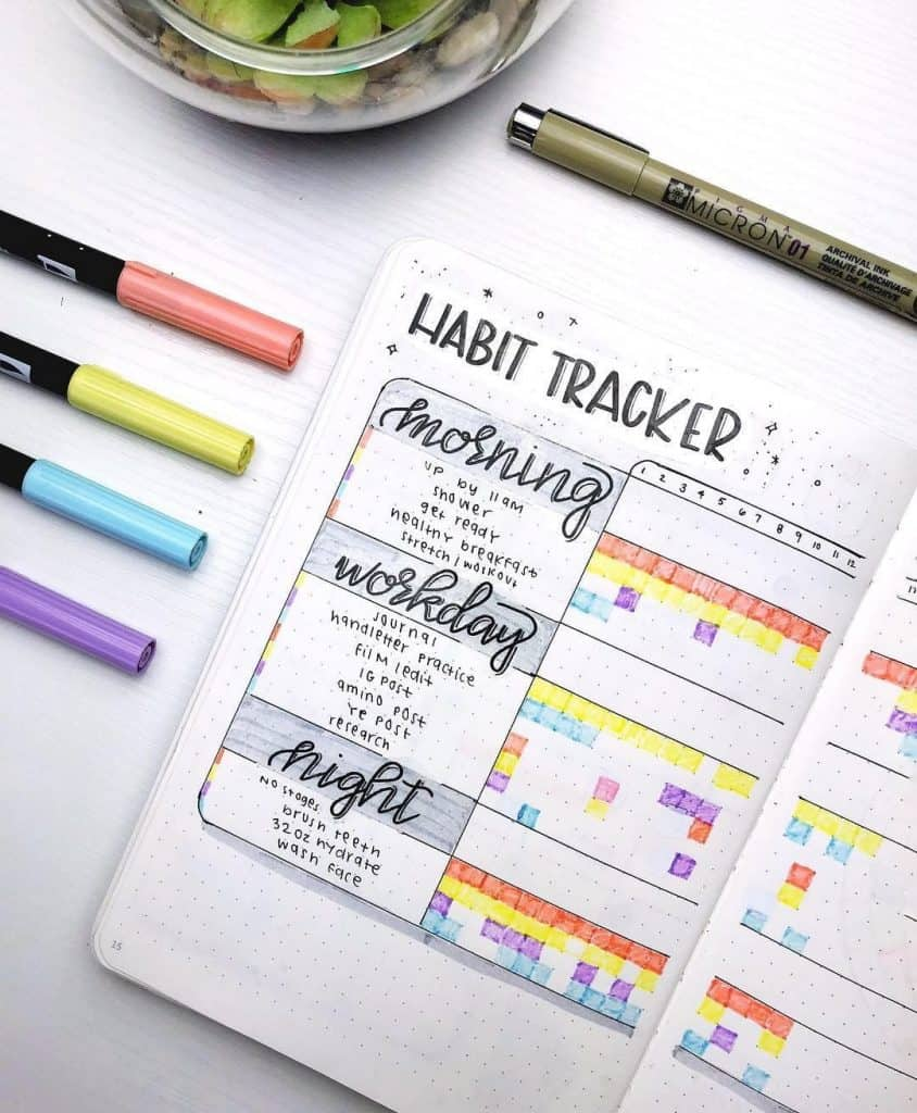 25 habit tracker ideas for your bullet journal #habits #bulletjournal #habittrackers