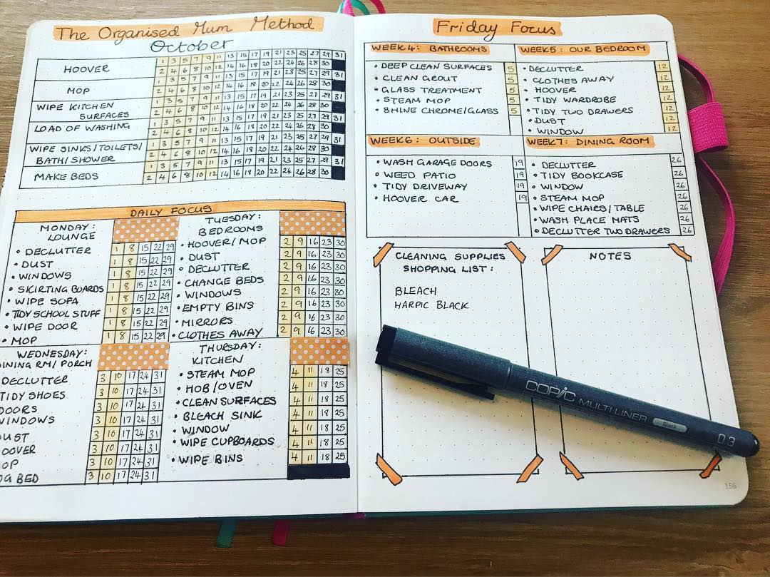 22 bullet journal cleaning schedules to keep your home squeaky clean-The Organised Mom Method bullet journal spread