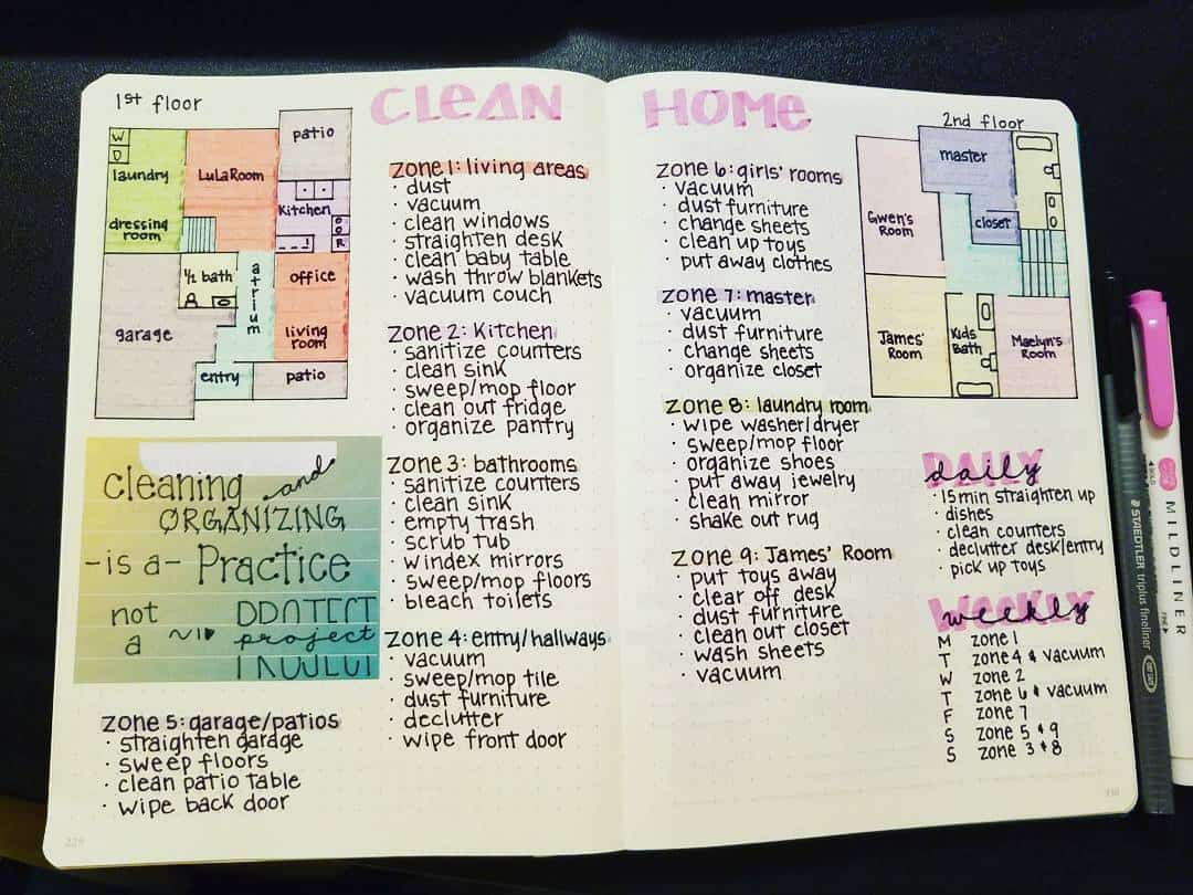22 bullet journal cleaning schedule to keep your home squeaky clean- Bullet journal Flylady spread
