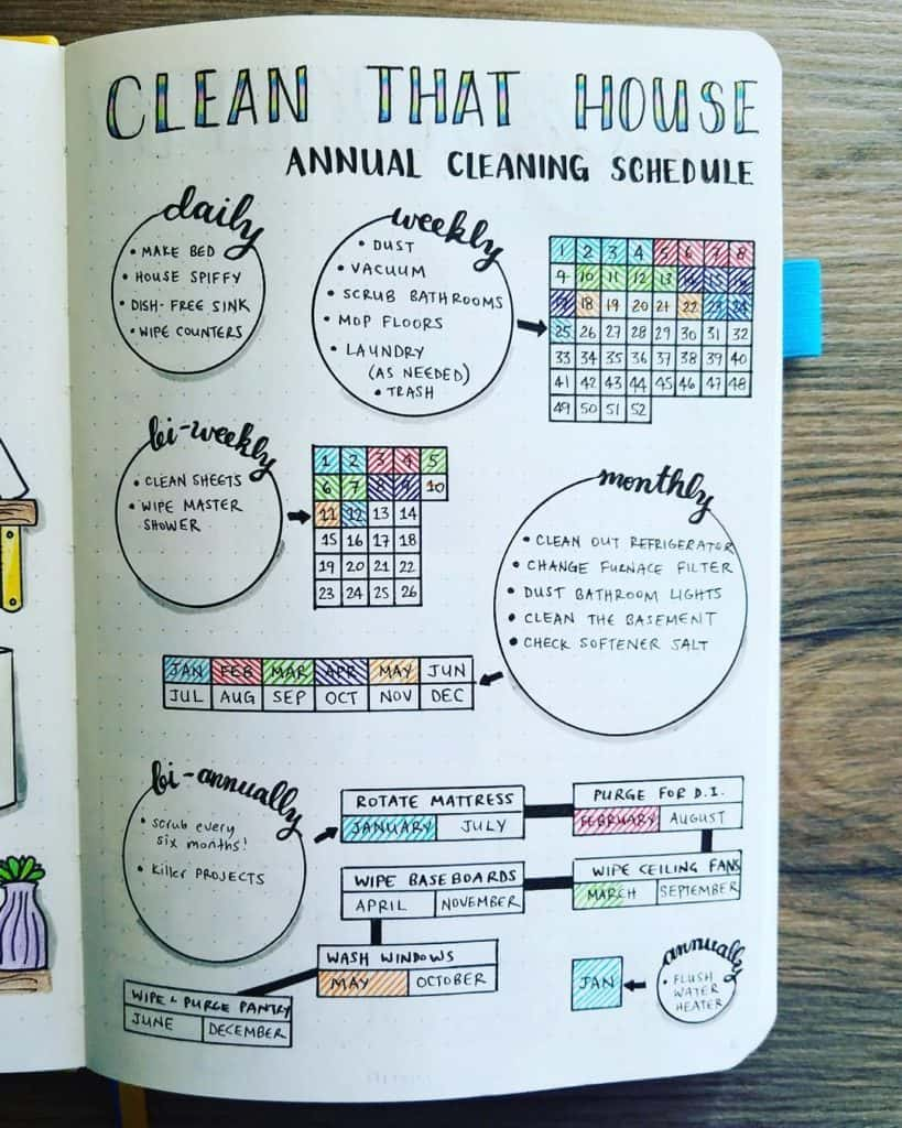 22 bullet journal cleaning trackers to keep your home squeaky clean